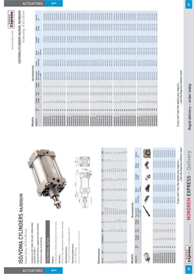 Norgren Cylinder RA8000