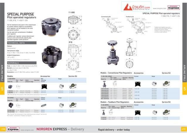Norgren FLR unit Regulator R18