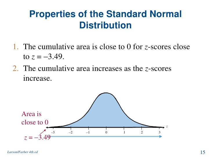 the normal distribution essay In statistics, one of the most important curves is the normal curve  but for the  purposes of this essay, we will only consider the parent function is similar to the.