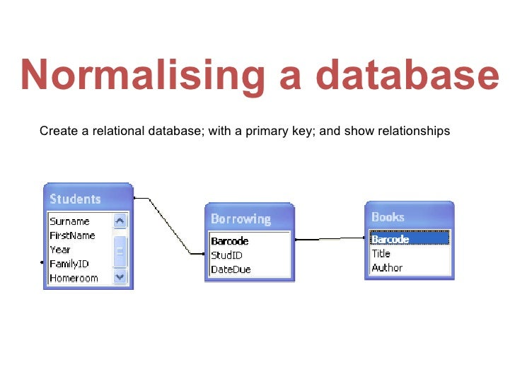 Normalising a databaseCreate a relational database; with a primary key; and show relationships