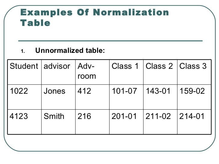 Normalization for Table design normalization