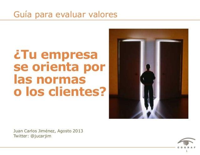 1¿Tu empresa se orienta por las normas o los clientes? – Juan Carlos Jiménez – Agosto 2013 Juan Carlos Jiménez, Agosto 201...