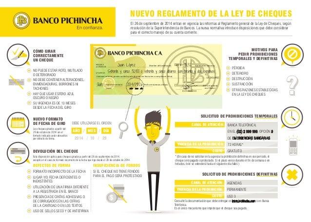ley de cheques en ecuador: