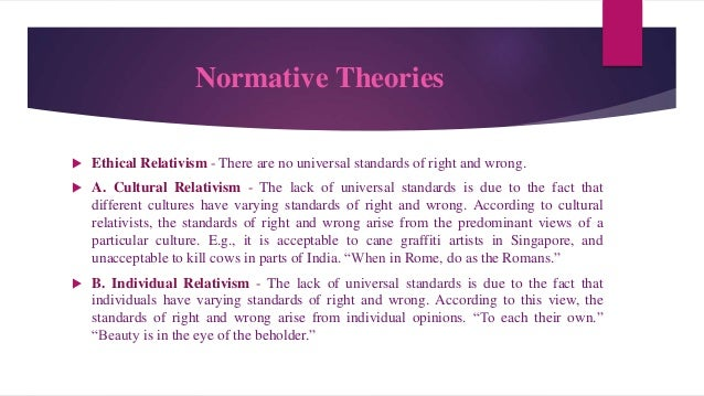 http://image.slidesharecdn.com/normativetheory-150406145736-conversion-gate01/95/normative-theory-27-638.jpg
