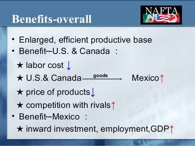 an introduction to the north american free trade agreement North american free trade agreement introduction nafta is short for the north american free trade agreement nafta covers canada, the us and mexico making it the world's largest free trade area in terms of gdp.