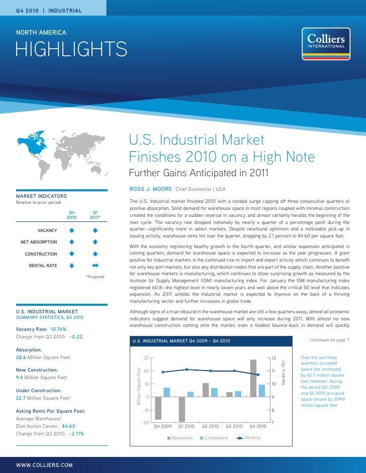 Q4 2010 | INDUSTRIALNORTH AMERICAHIGHLIGHTS                                               U.S. Industrial Market          ...