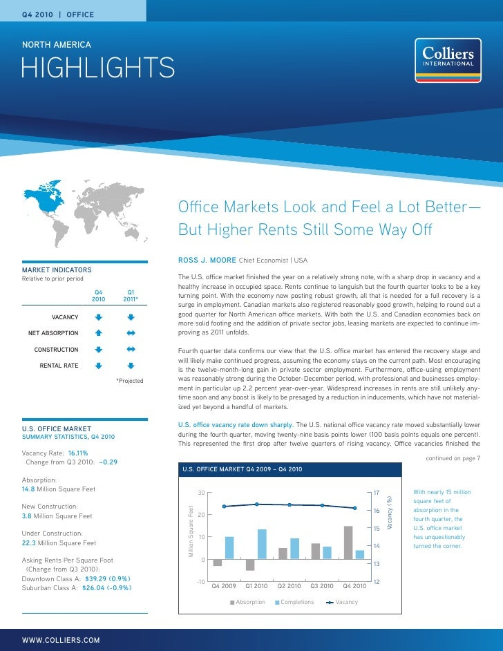 Q4 2010 | OFFICENORTH AMERICAHIGHLIGHTS                                               Office Markets Look and Feel a Lot B...