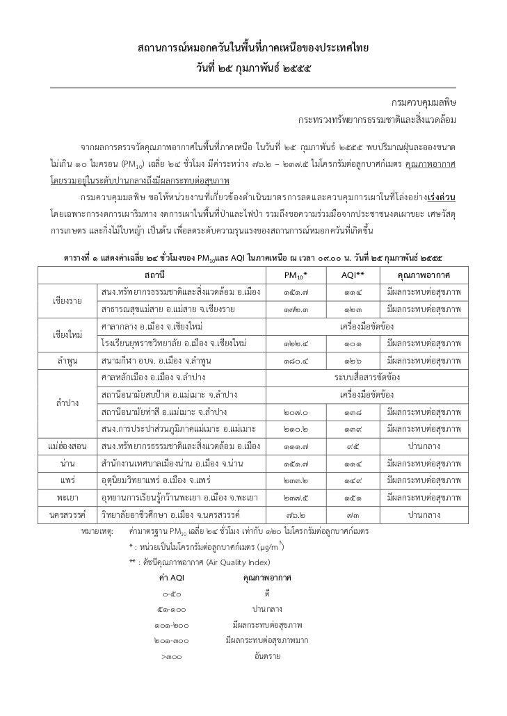 สถานการณ์หมอกควันในพื้นที่ภาคเหนือของประเทศไทย                                   วันที่ ๒๕ กุมภาพันธ์ ๒๕๕๕                ...