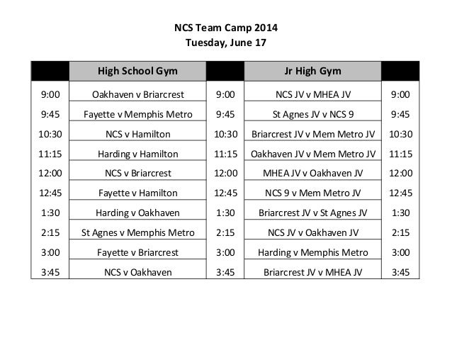 Northpoint team camp 2014