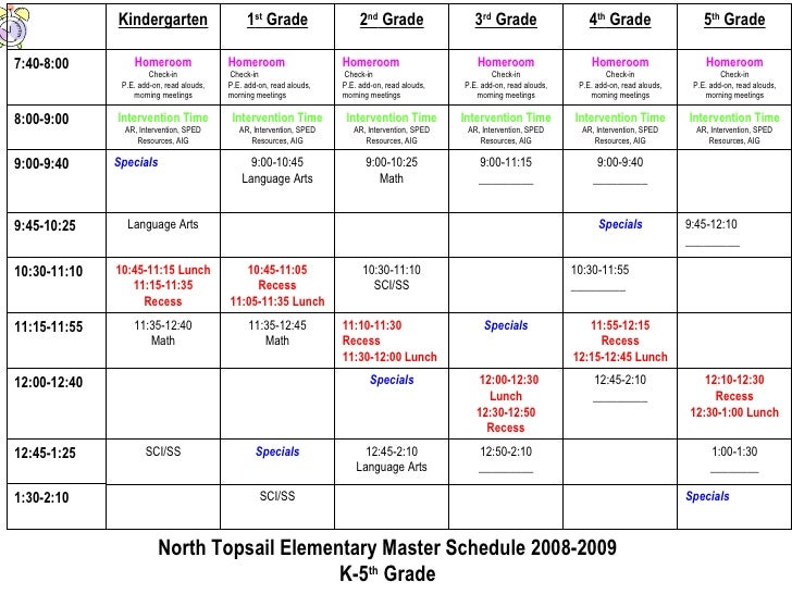 North Topsail Elementary School Improvement Plan 2008-2009