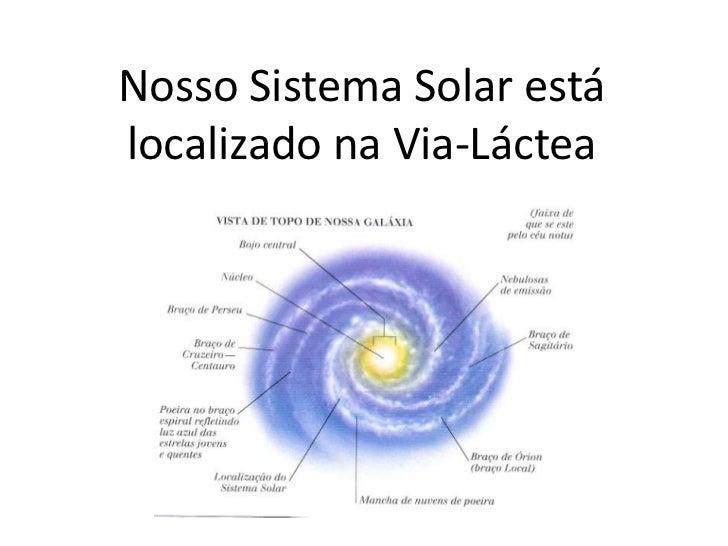 Nosso Sistema Solar estálocalizado na Via-Láctea<br />