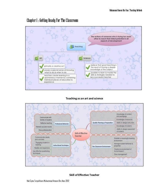 Muhammad Ameen Bin Atan   Teaching MethodsChapter 1 : Getting Ready For The Classroom                                     ...