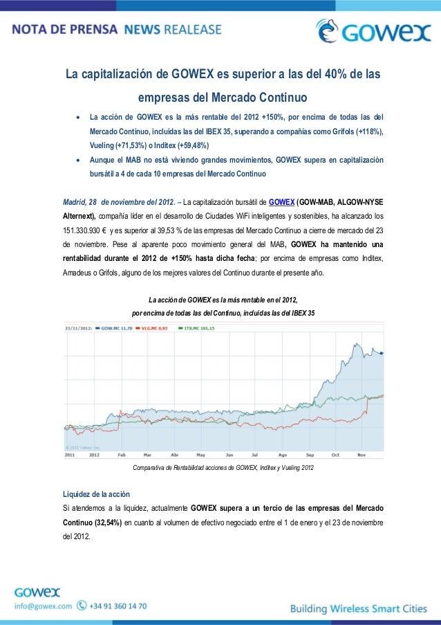 La capitalización de GOWEX es superior a las del 40% de las                          empresas del Mercado Continuo       ...