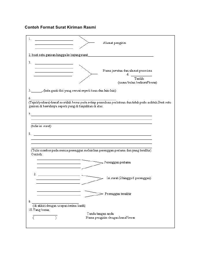 Contoh Format Surat Kiriman Rasmi