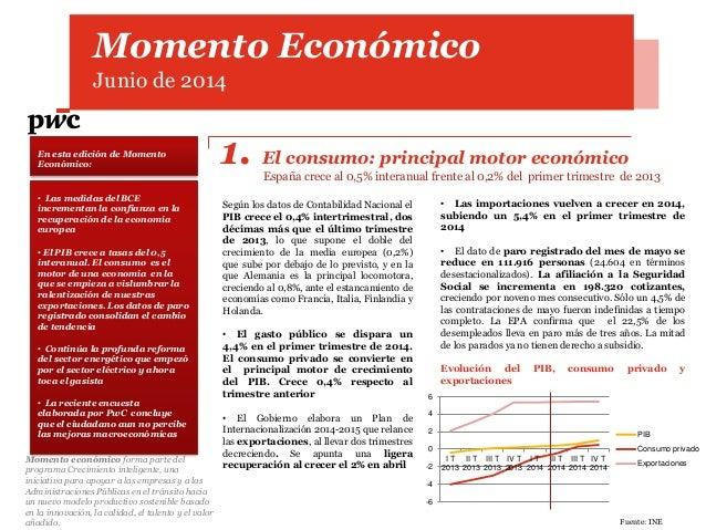 Momento Económico Junio de 2014 En esta edición de Momento Económico: Momento económico forma parte del programa Crecimien...