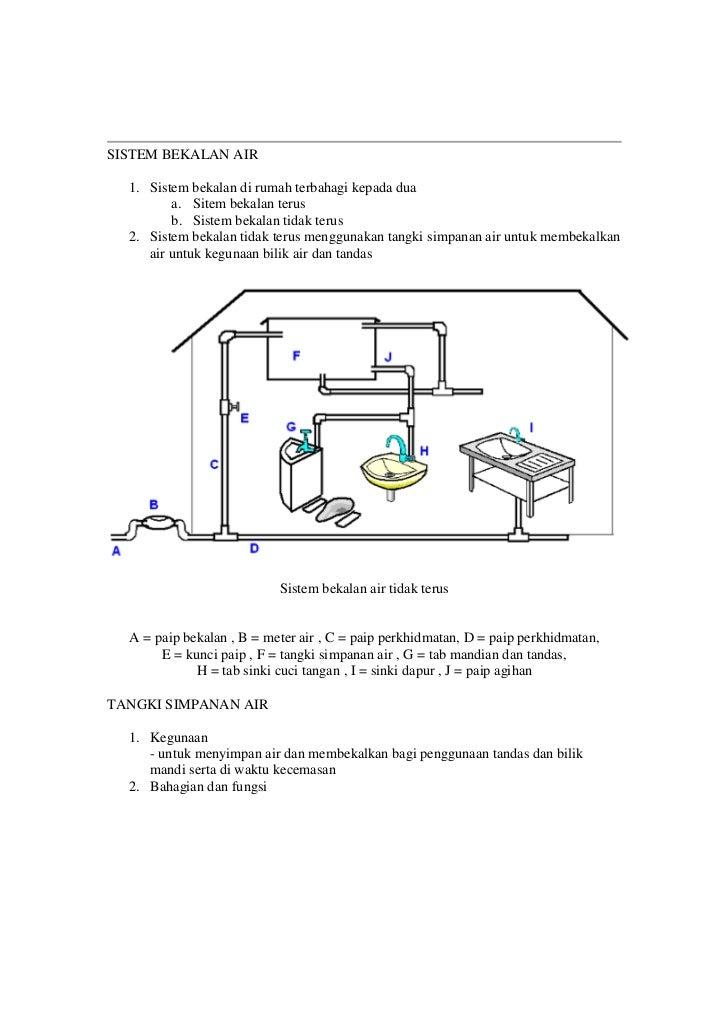 Tangki Simpanan Air di Rumah Tangki Simpanan Air Untuk