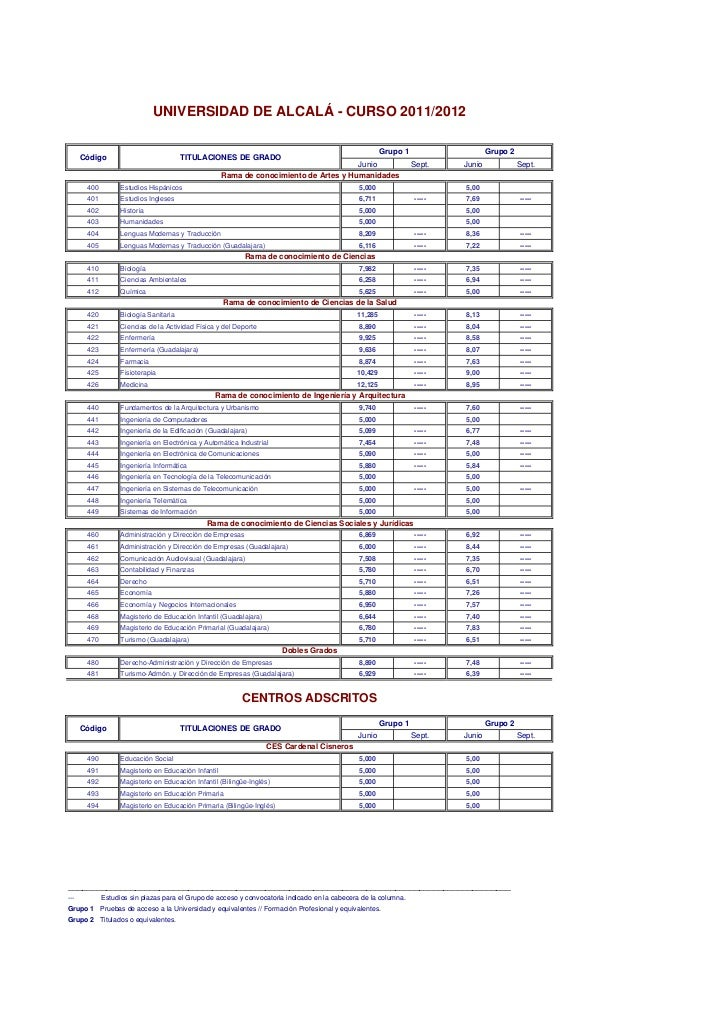UNIVERSIDAD DE ALCALÁ - CURSO 2011/2012                                                                                   ...