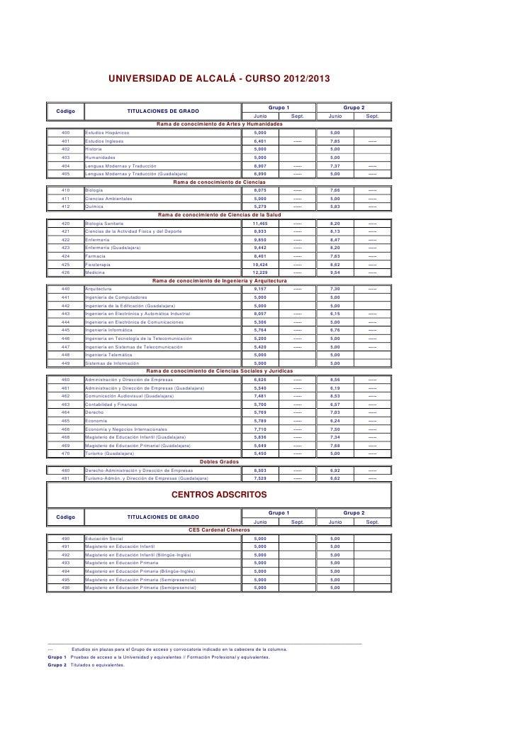 Notasdecorte 2012 2013. Junio