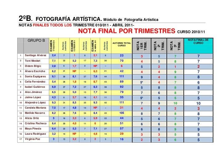 2ºB.          FOTOGRAFÍA ARTÍSTICA. Módulo de     Fotografía ArtísticaNOTAS FINALES TODOS LOS TRIMESTRE 010/011 - ABRIL 20...