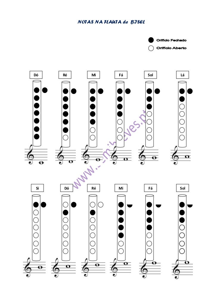 notas na flauta bisel