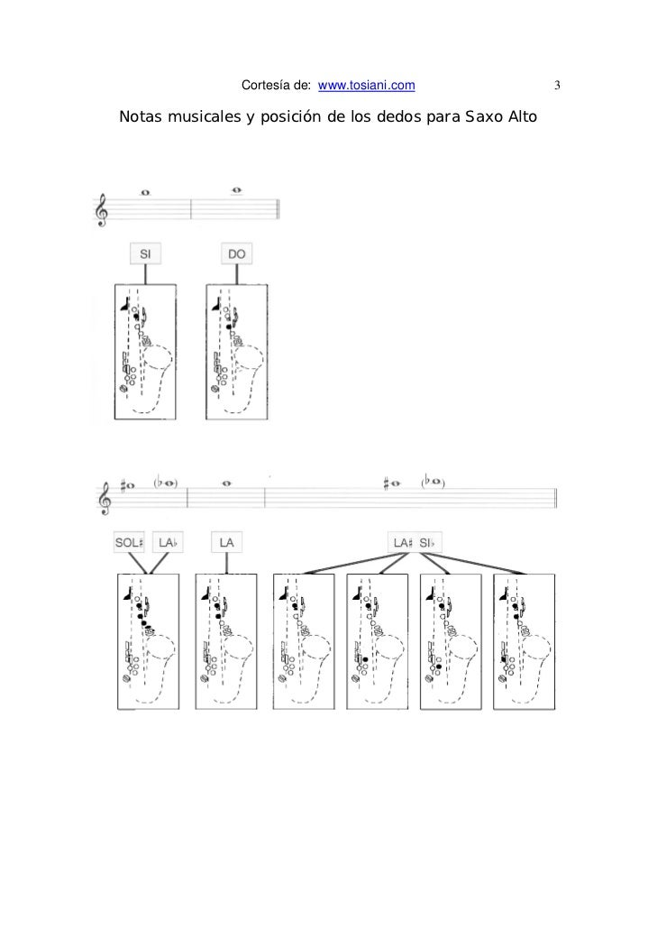 book Structural Equation Modeling Sem: Concepts,