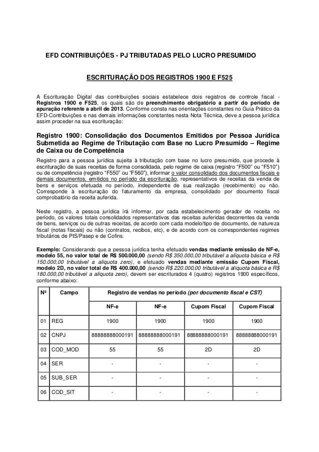 EFD CONTRIBUIÇÕES - PJ TRIBUTADAS PELO LUCRO PRESUMIDOESCRITURAÇÃO DOS REGISTROS 1900 E F525A Escrituração Digital das con...