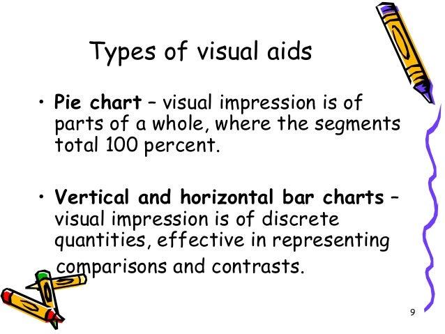 Visual Essay Example