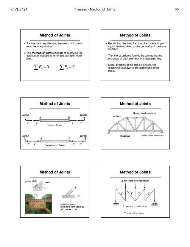Method of Joints If a truss is in equilibrium, then each of its jointsmust be in equilibrium. The method of joints consi...