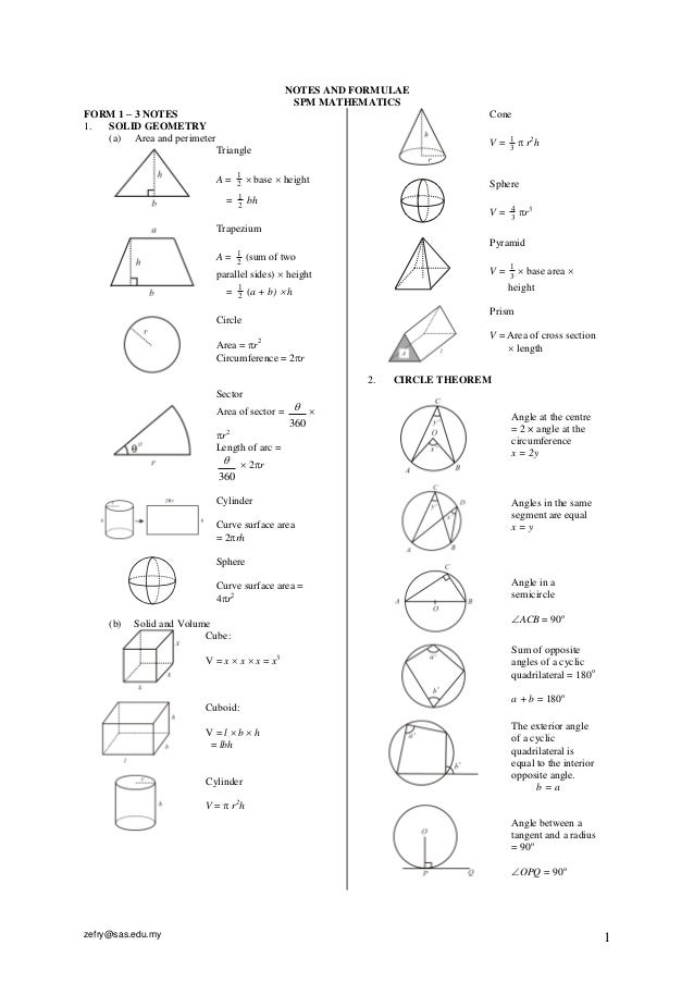 math worksheet : grade 11 math formula sheet  cbse class 11 maths notes  : Grade 11 Math Worksheets