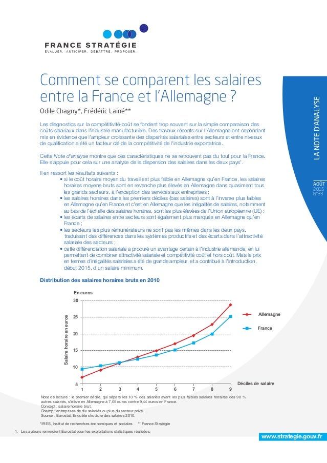 AOÛT 2015 N°33 LANOTED'ANALYSE www.strategie.gouv.fr Les diagnostics sur la compétitivité-coût se fondent trop souvent sur...