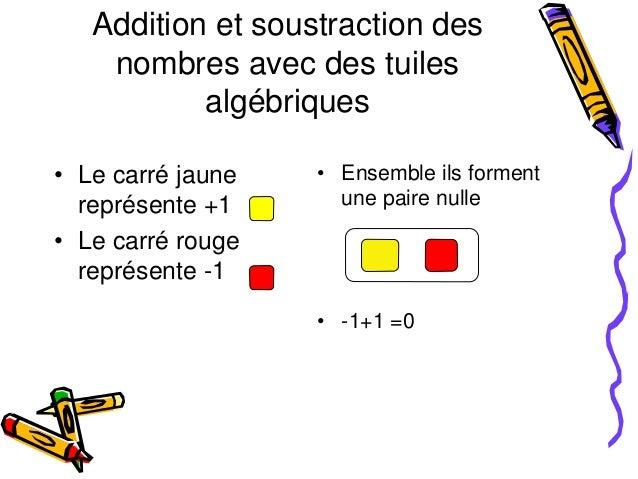 Addition et soustraction des  nombres avec des tuiles  algébriques  • Le carré jaune  représente +1  • Le carré rouge  rep...