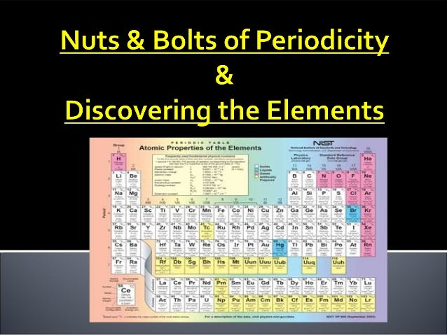One of the most importantunifying principles of ChemistryPatterns that develop in theelements