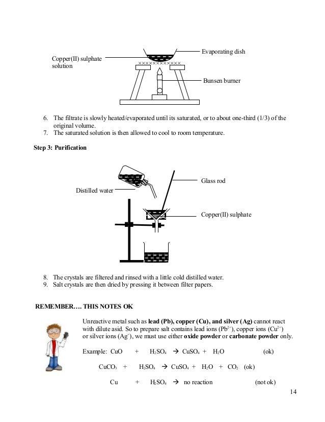 Chemistry Lab Equipment Supplies Glassware amp More