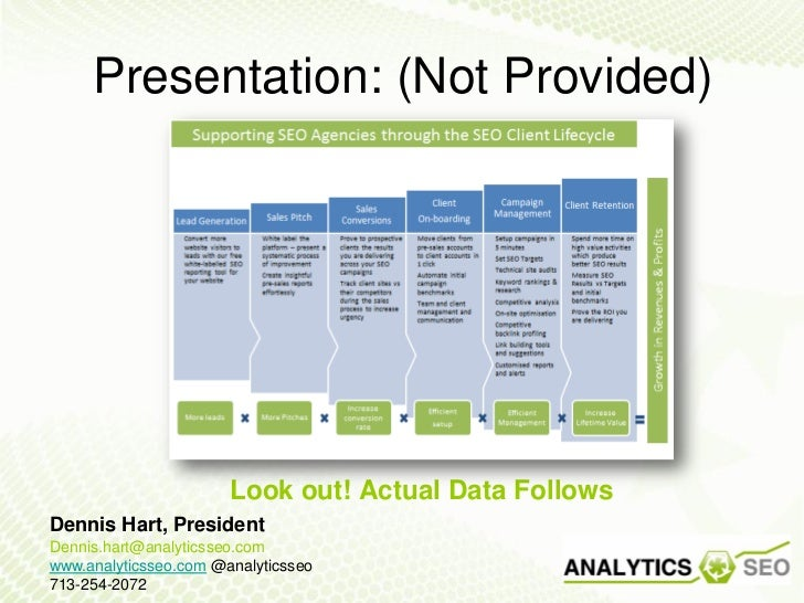Presentation: (Not Provided)                       Look out! Actual Data FollowsDennis Hart, PresidentDennis.hart@analytic...