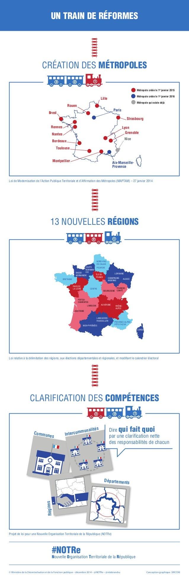 Métropole créée le 1er janvier 2015 Métropole créée le 1er janvier 2016 Métropole qui existe déjà Lille Bordeaux Grenoble ...