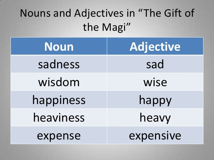 Nouns And Adjectives Related Keywords u0026 Suggestions ...