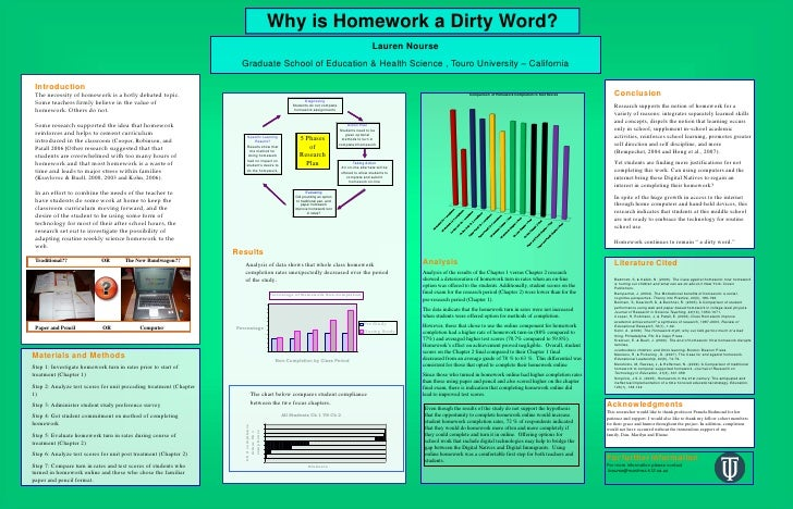 Why is Homework a Dirty Word?<br />Lauren Nourse <br />Graduate School of Education & Health Science , Touro University – ...