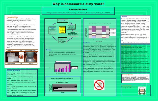Why is homework a dirty word? Lauren Nourse College of Education, Touro University - California, Mare Island, Vallejo, CA ...
