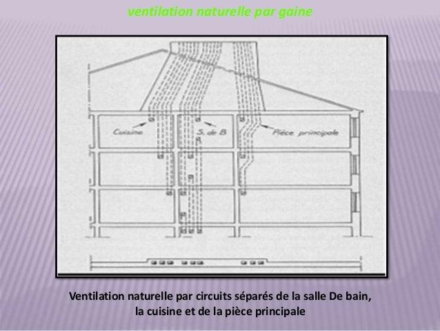 La ventilation dans les batiments for Aeration maison sans vmc