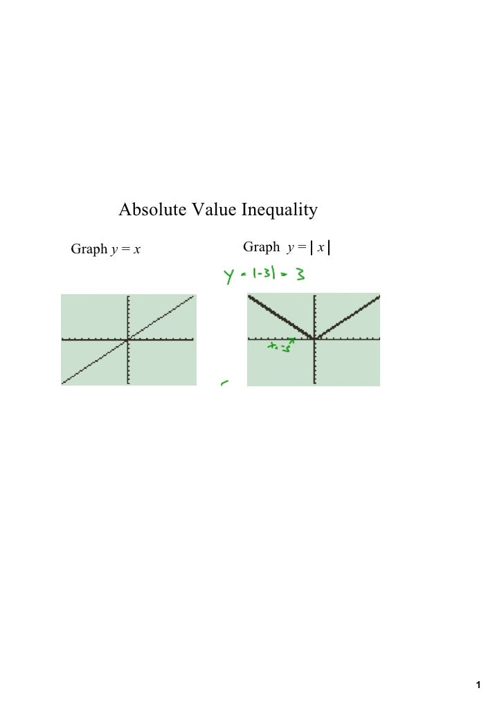 AbsoluteValueInequality Graphy=x           Graphy=x                                            1