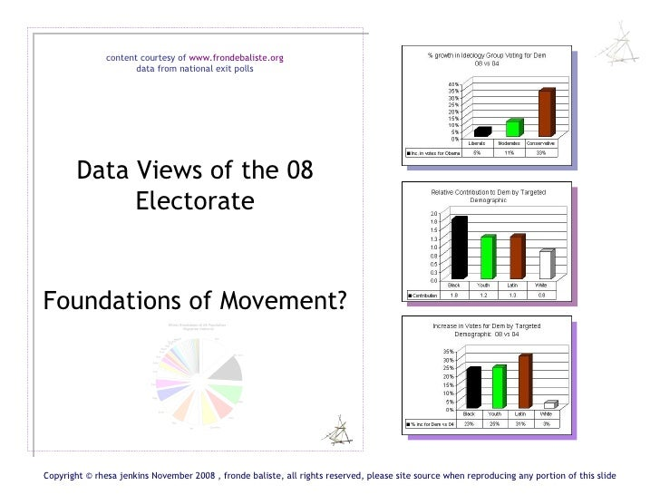 <ul><li>Data Views of the 08 Electorate </li></ul><ul><li>Foundations of Movement? </li></ul>content courtesy of   www.fro...