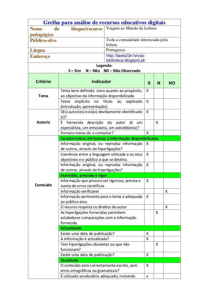 Grelha para análise de recursos educativos digitaisNome       do         blogue/recurso Viagem ao Mundo da Leiturapedagógi...