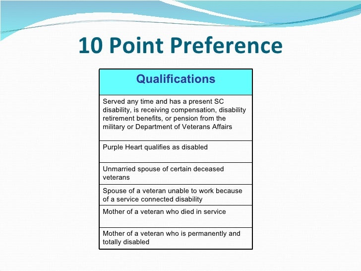 5 point veterans preference application