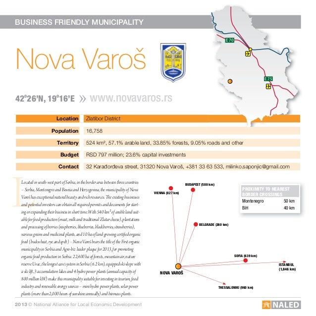 Invest in Nova Varoš