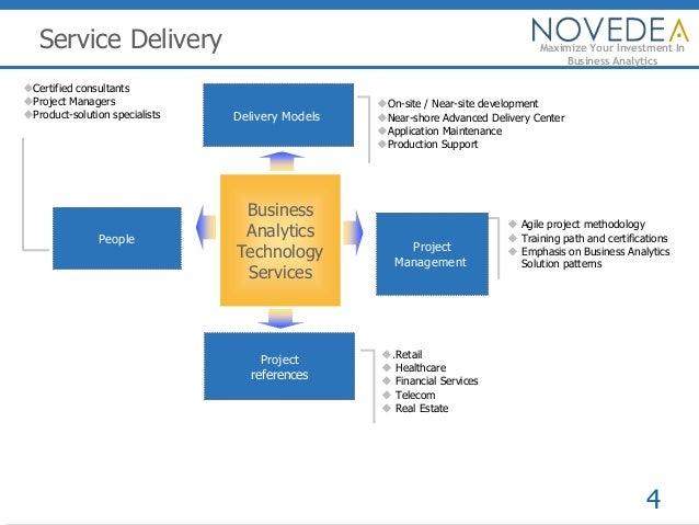 Novedea Microsoft Bi Amp Big Data Company