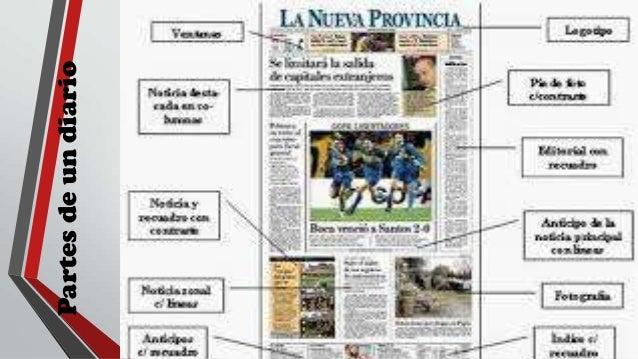 Novelas diario noticia biograf a historieta entre otras for Cuales son las partes del periodico mural