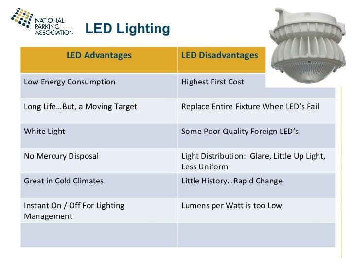 Impressive Led Light Fixture Kit Fixtures