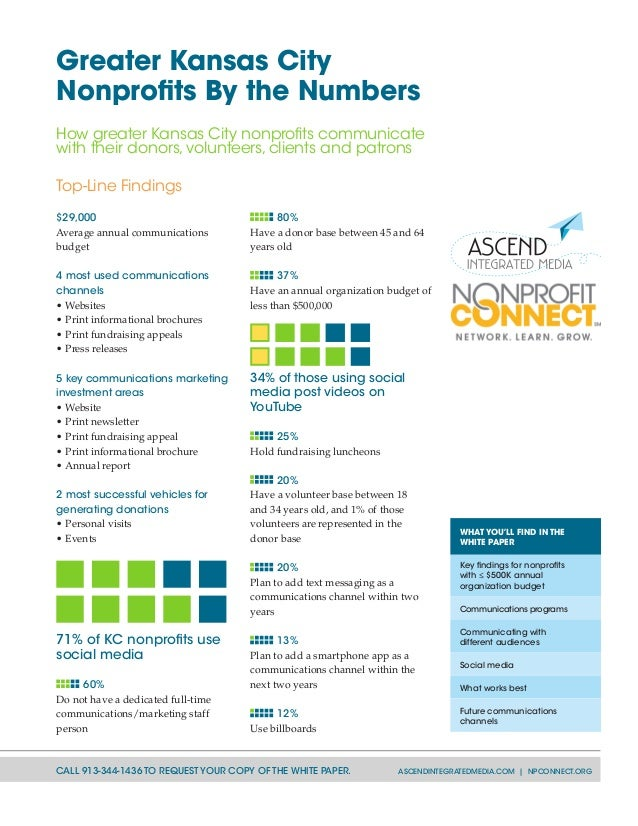 CALL 913-344-1436 TO REQUEST YOUR COPY OF THE WHITE PAPER. ASCENDINTEGRATEDMEDIA.COM | NPCONNECT.ORG Top-Line Findings $29...