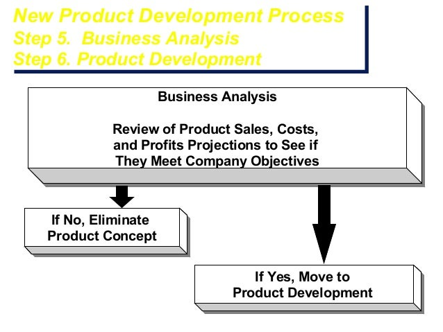 new product development dissertation New product development first, identify the steps that a musician would have to take in order to gain the commerical success necessary to earn his/her livelihood from selling music outline the actions this musician would have to complete which would make him/her successful enough to support him/her self from selling cds or mp3s online.