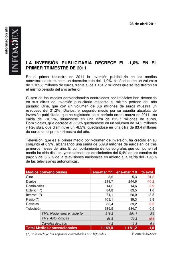 28 de abril 2011 LA INVERSIÓN PUBLICITARIA DECRECE EL -1,0% EN EL PRIMER TRIMESTRE DE 2011 En el primer trimestre de 2011 ...